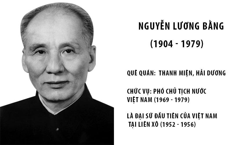 Vài nét về phó chủ tịch nước Nguyễn Lương Bằng